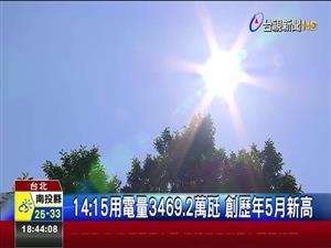 熱! 大武飆37.9度 破今年全台平地最高溫#14:15用電量3469.2萬瓩 創歷年5月新高