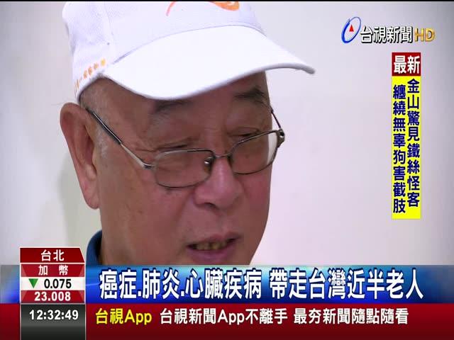 癌症.肺炎.心臟疾病 帶走台灣近半老人 銀髮海嘯襲捲台灣 近3萬人死於癌症