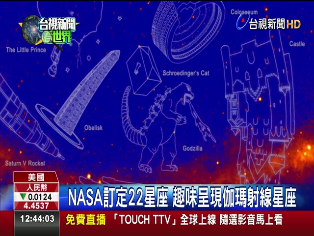 NASA認證! 雷神槌子.哥吉拉.浩克成星座 3千個天體連連看 列全新伽瑪射線星座