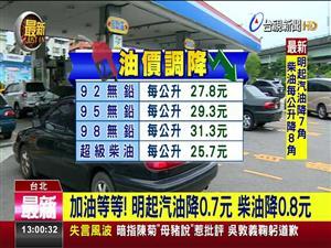 加油等等! 明起汽油降0.7元 柴油降0.8元