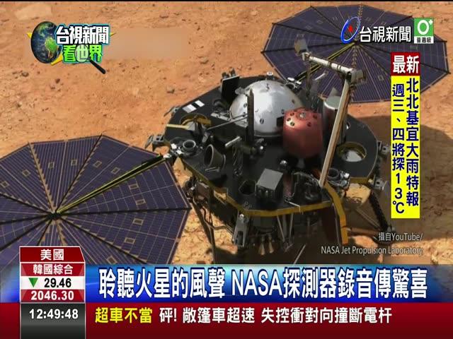 聆聽火星的風聲 NASA探測器錄音傳驚喜