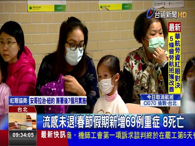 流感未退!春節假期新增69例重症 8死亡