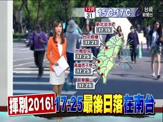 熱!台北27.8度創入冬當地最高溫紀錄
