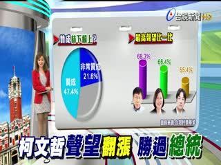 69%民眾挺賴清德組閣好感度55.4%