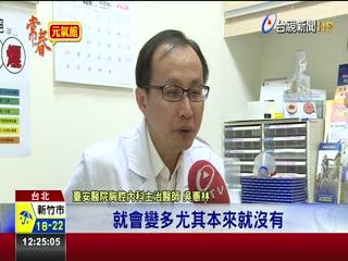 空品持續惡化!過敏性氣喘病患增加