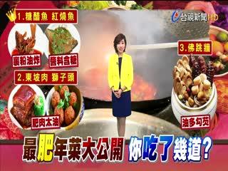 最肥年菜大公開糖醋魚比東坡肉熱量高