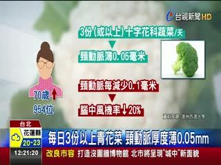 不只抗癌澳研究:十字花科蔬菜降腦中風