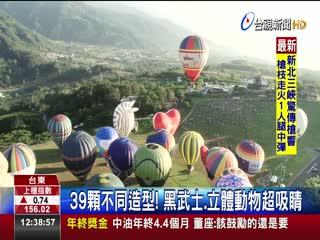 熱氣球嘉年華又來了39顆氣球6月升空