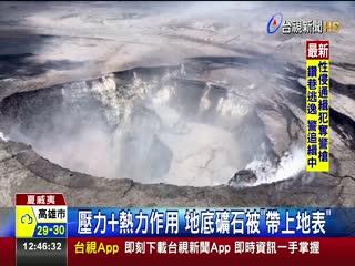 夏威夷火山噴發竟噴出滿天寶石雨
