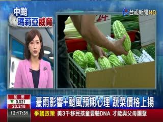 豪雨影響+颱風預期心理蔬菜價格上揚