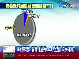 執政影響?嘉縣村里長653人登記沒民進黨