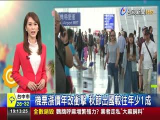 機票漲價年改衝擊秋節出國較往年少1成