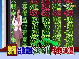 全球股市陷10月風暴台股下跌238點