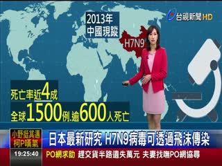 日本最新研究H7N9病毒可透過飛沫傳染