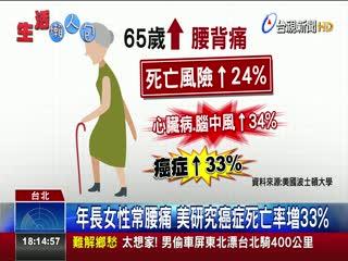 年長女性常腰痛美研究癌症死亡率增33%