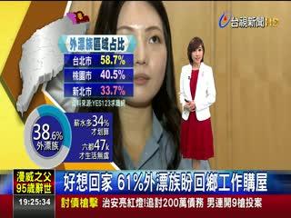 好想回家61%外漂族盼回鄉工作購屋