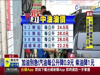 加油別急!汽油每公升降0.9元柴油降1元