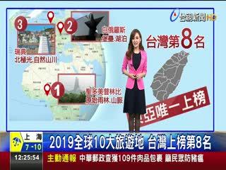 2019全球10大旅遊地台灣上榜第8名
