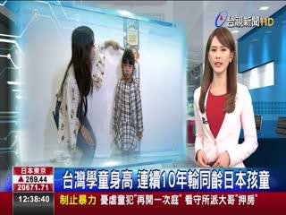 台灣學童身高連續10年輸同齡日本孩童