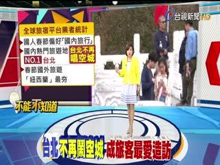 訂房網調查國旅春節人氣台北崛起居首