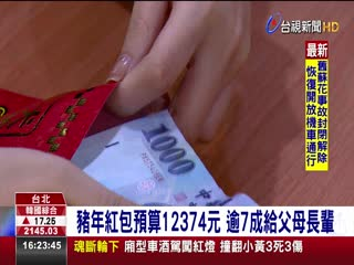 豬年紅包預算12374元逾7成給父母長輩