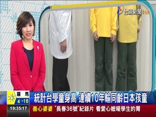 統計台學童身高連續10年輸同齡日本孩童