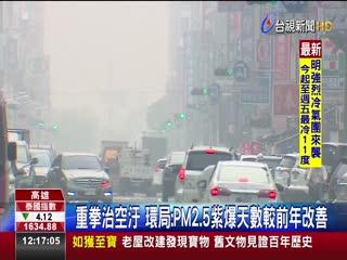 全球空汙城市排行出爐高雄全台最髒