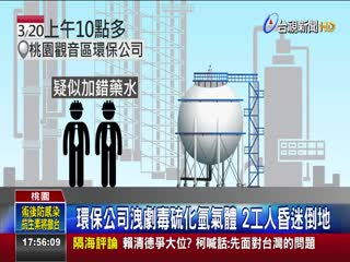 環保公司洩劇毒硫化氫氣體2工人昏迷倒地